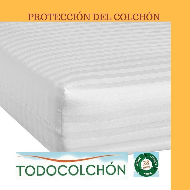 PROTECCIÓN DEL COLCHÓN - PORTADA-min